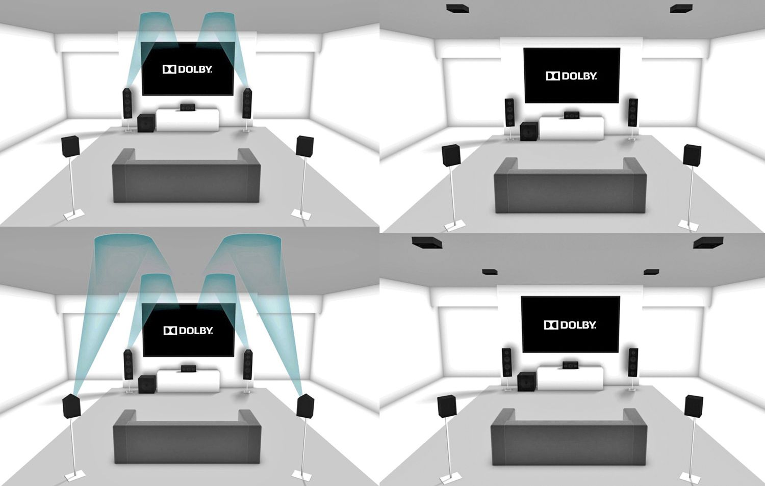 What Is Dolby Atmos Advanced Integrated Controls